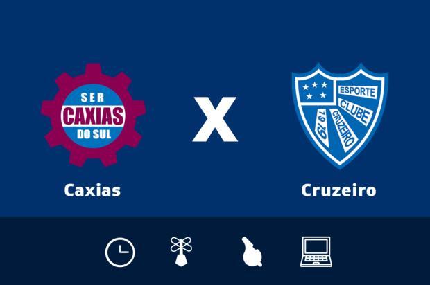 Caxias x Cruzeiro: Tudo o que você precisa saber para acompanhar a partida /