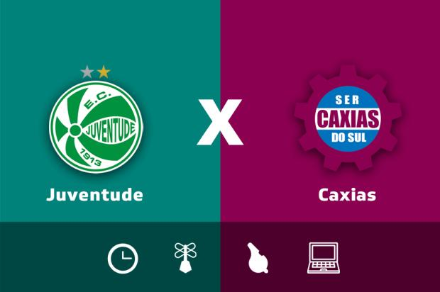 Juventude x Caxias: tudo o que você precisa saber para acompanhar a partida deste domingo /