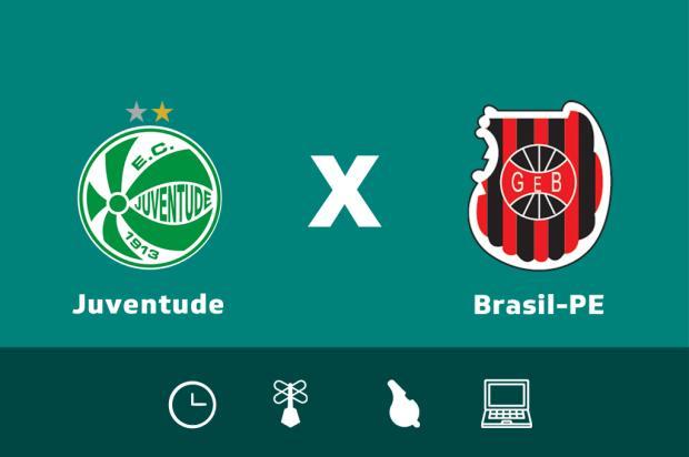 Juventude x Brasil-Pel: tudo o que você precisa saber sobre o jogo Pioneiro/Pioneiro