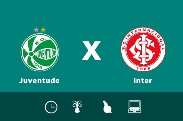 Juventude x Inter: tudo o que você precisa saber sobre a partida Pioneiro/Pioneiro