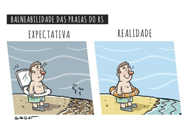 Segat: condições das praias gaúchas Segat/