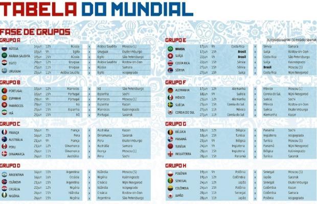 Imprima a tabela da Copa do Mundo da Rússia reprodução/