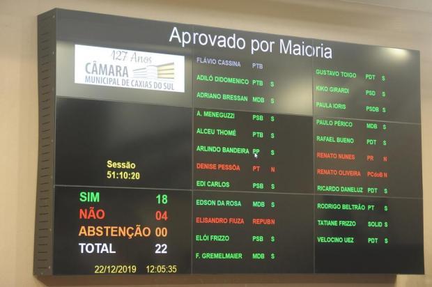 Lideranças acham impeachment ruim para a imagem de Caxias, mas acreditam que decisão trará retomada de diálogo Lucas Amorelli/Agencia RBS